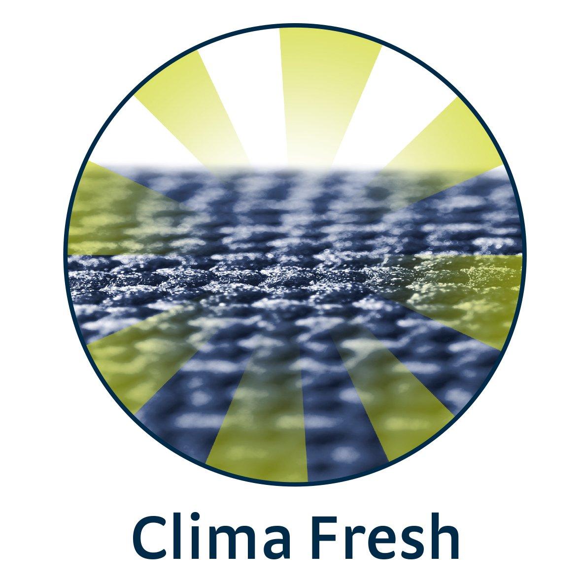 Emotion-2-Clima-Fresh-blue-PICO veinomed