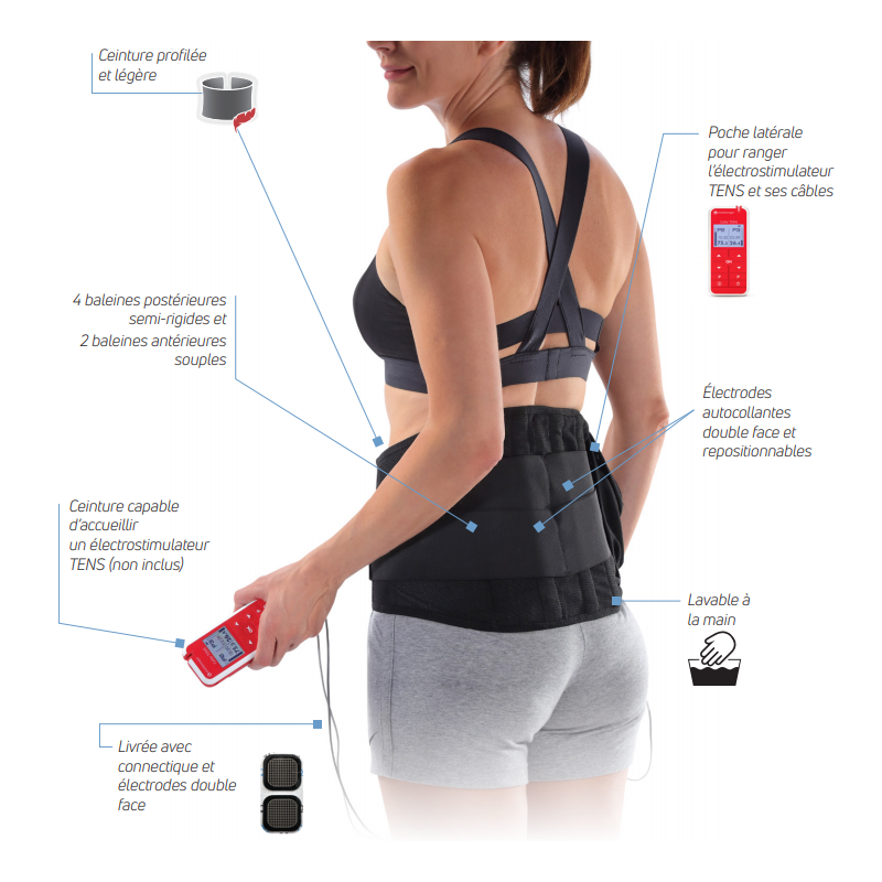 TENS Belt Ceinture Lombaire de neurostimulation veinomed