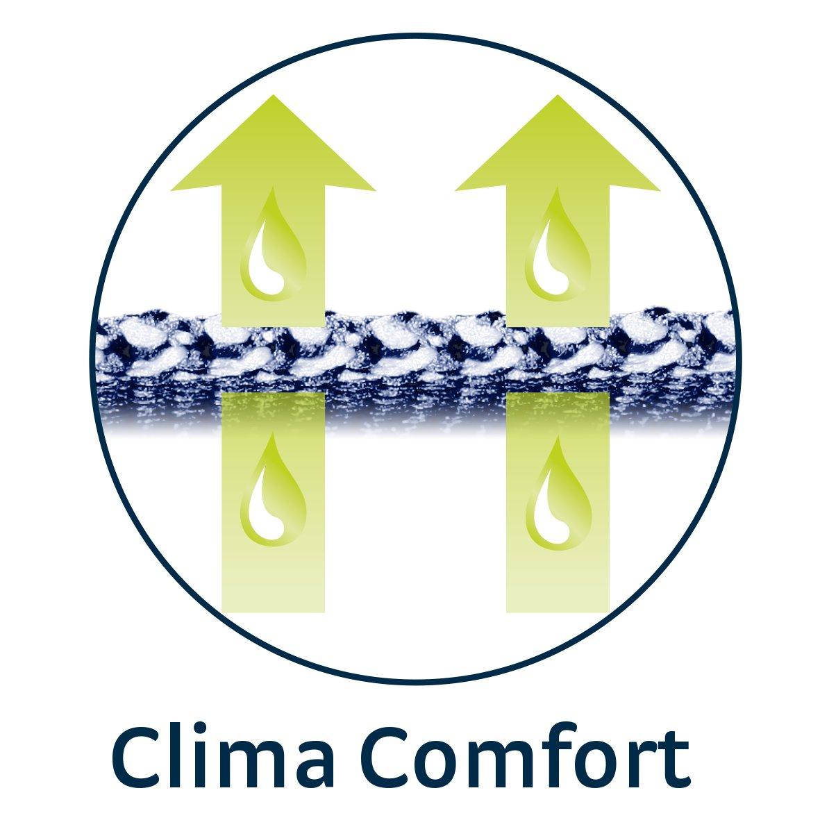 Emotion-2-Clima-Comfort-blue-PICO veinom