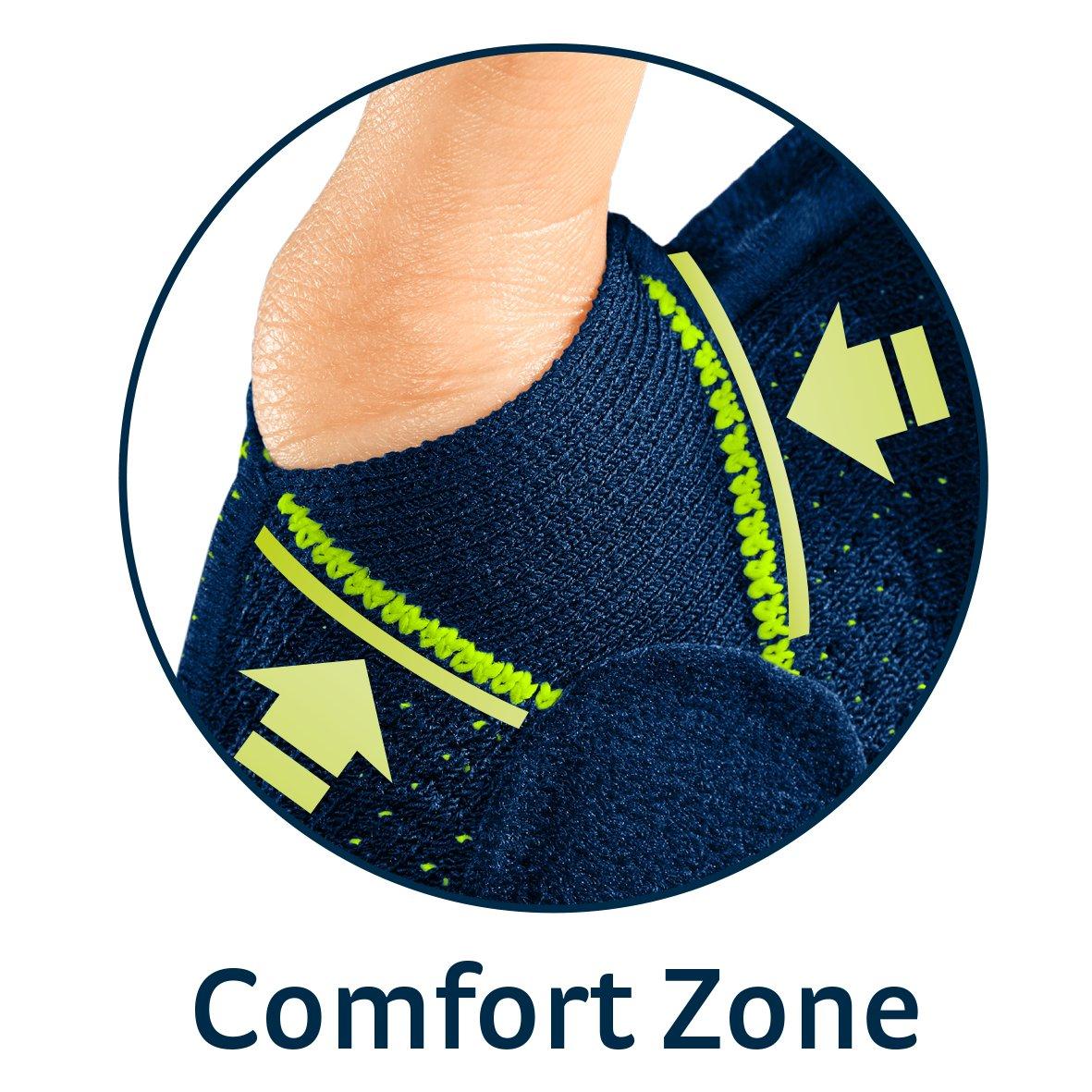 Manumed-active-Emotion-2-Comfort-Zone-bl